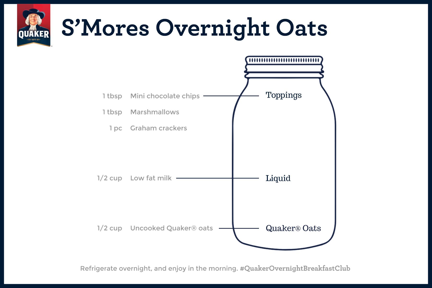 Quaker Oats Overnight Breakfast Oats Recipes
