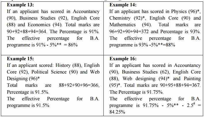 DU Admissions 2019 - Calculation of Best of Four Percentage