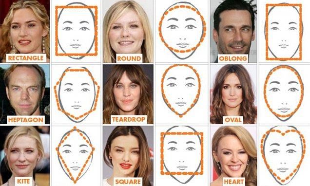 一個好的臉型會讓人看起來有精神,也相對年輕!一個好的臉型,影響一個人的工作也影響一個人的未來與人脈!美上美皮膚科幫您做臉形修飾,給您擁有完美的好臉型!