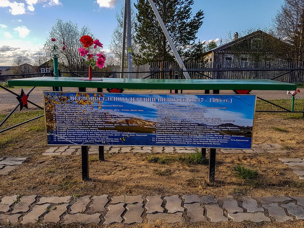 первые поселенцы деревни Визябож