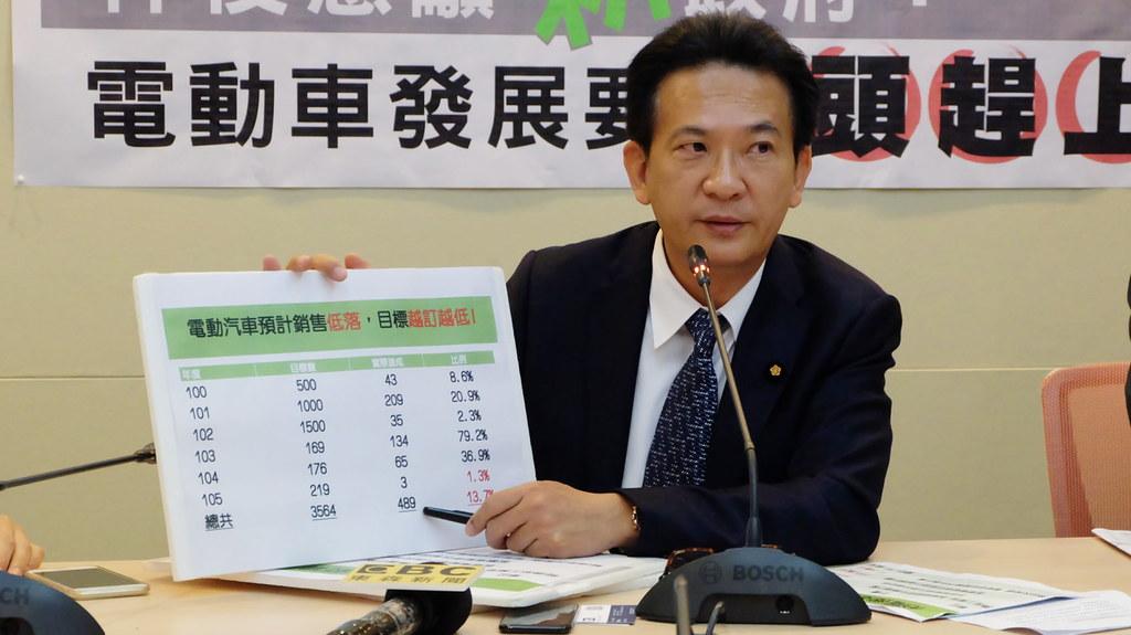 20170621 立委林俊憲批16億補助裕隆
