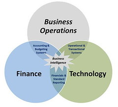 business-intelligence-2