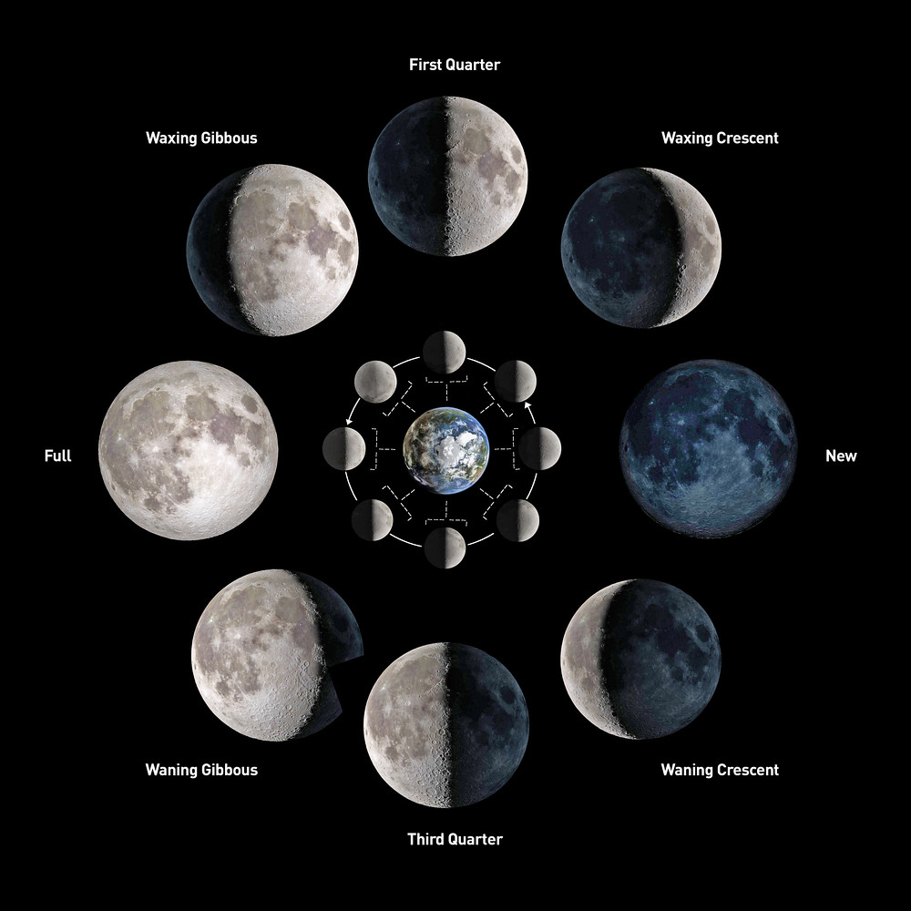 how to draw moon phases