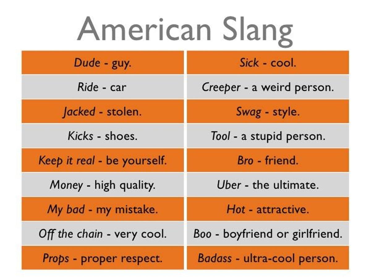Glossary: THE ENGLISH SLANG DICTIONARY