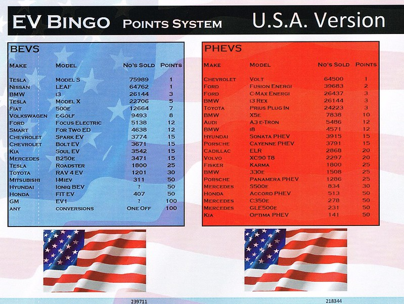 EV Bingo Card - US Edition