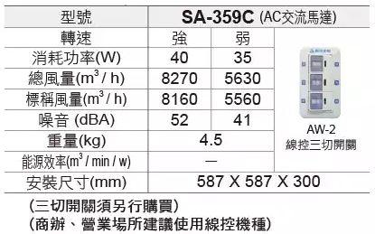 SA-359C