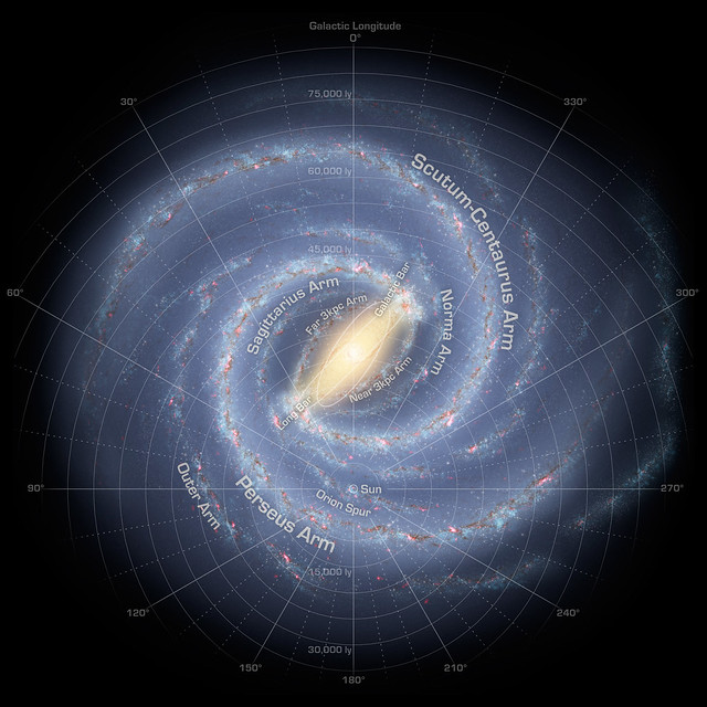 MilkyWay-full-annotated