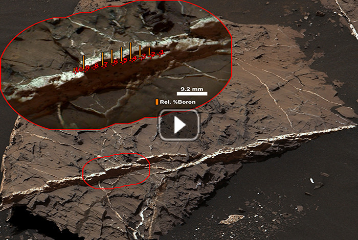 Boron was recently discovered in calcium-sulfate veins on Mars using the ChemCam instrument on NASA's Curiosity Mars Rover.