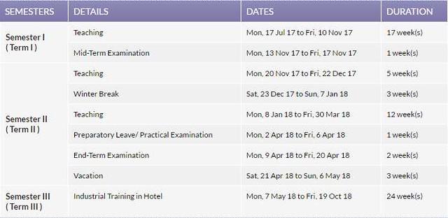 IHM Pusa Food & Beverage Service (DF&BS) Academic Calendar