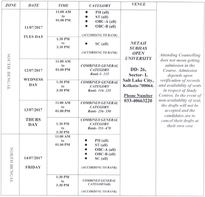 NSOU BEd ODL Counselling 2017