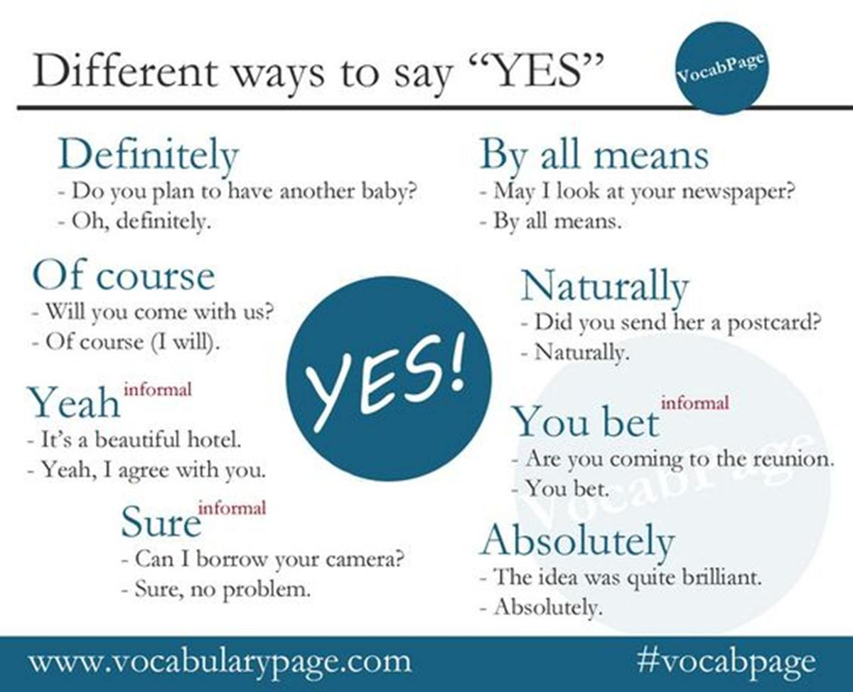"""Different Ways to Say """"YES"""" 3"""