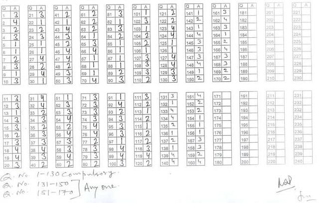 BHU LLB Answer Key Set 2