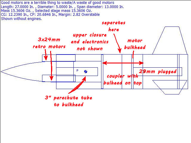 waste of motors v1 annotated