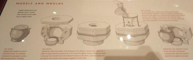 ウェッジウッドミュージアム 壷の型取り 石膏 モールド 鋳型