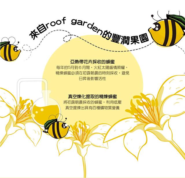 RoofGarden蜂蜜檸檬身體乳-03
