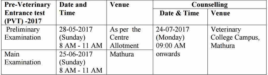DUVASU Mathura PVT Counselling Details
