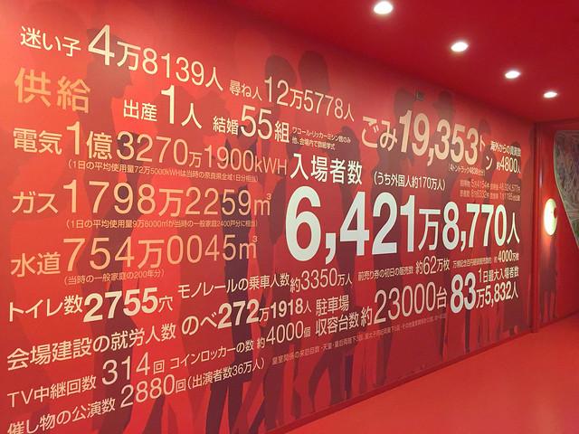 大阪・EXPO'70パビリオン・記録