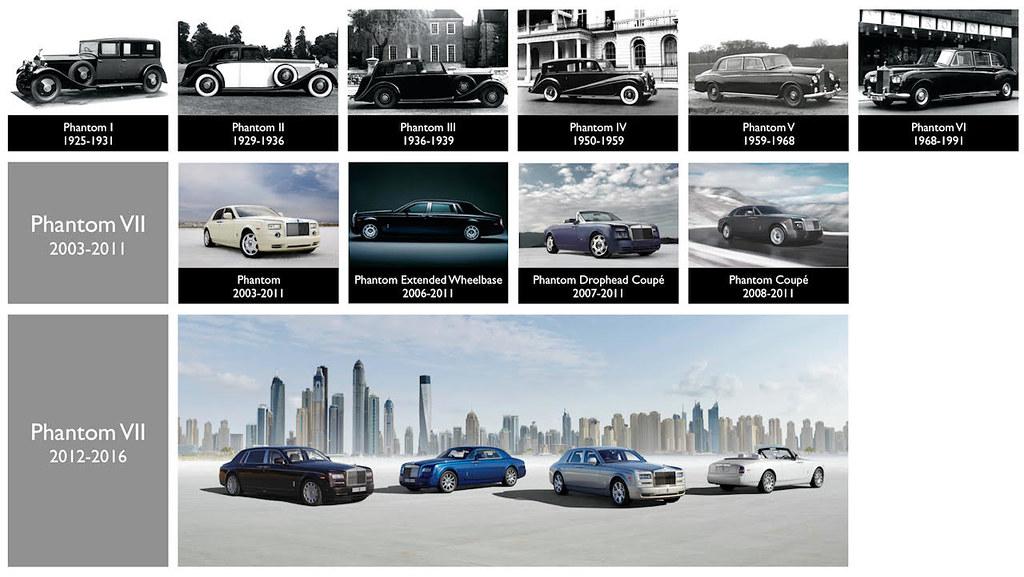 Rolls Royce Phantoms