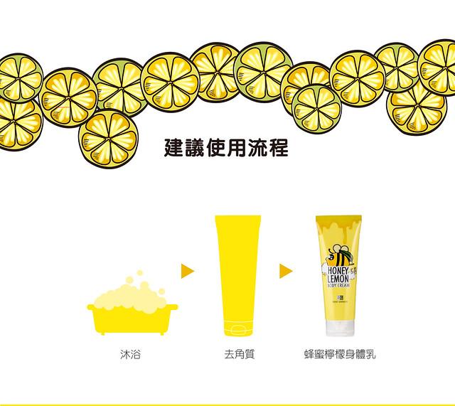 RoofGarden蜂蜜檸檬身體乳-08