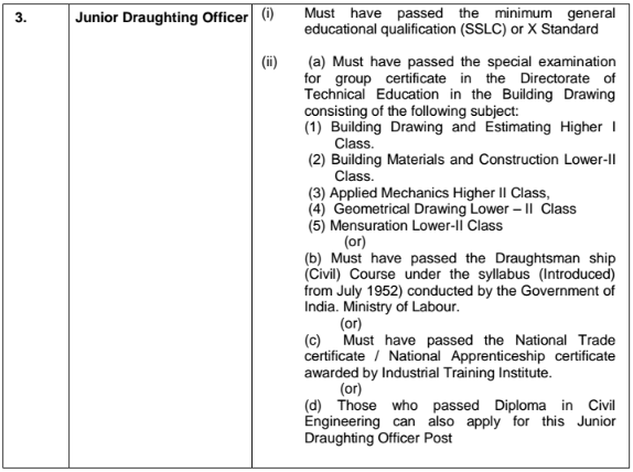TNHB Recruitment 2017   Housing Board TamilNadu