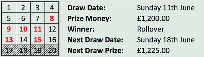 Lotto 11 June