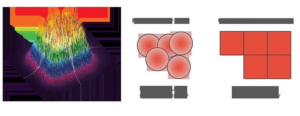 凹痘疤凸痘疤怎麼治療,痘疤治療不是一件容易的事,皮秒雷射治療痘疤是最新最棒的痘疤治療方法,痘疤治療診所推薦美上美皮膚科,治療凹痘疤凸痘疤是美上美的專業