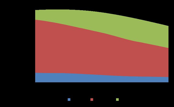 (資料來源:國家發展會;高教工會自行製圖)
