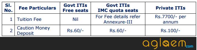 Telangana ITI 2018 Admission, Form, Result, Merit List - iti.telangana.gov.in