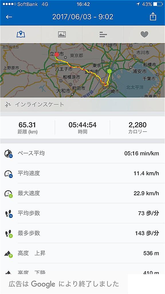 20170603_TamaRiver_LongRun (25)
