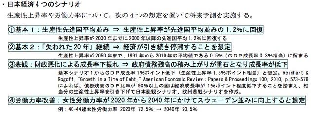 日本経済4つのシナリオ