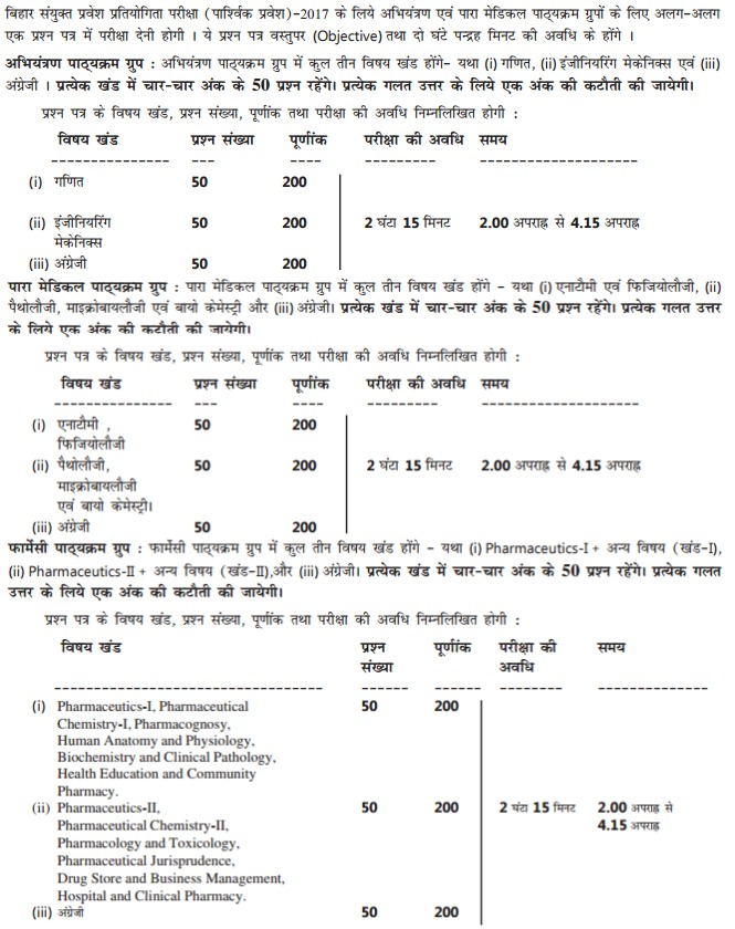BCECE LE Admit Card 2018  Download Here