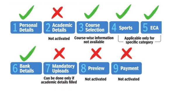 DU Admission Form Flaws