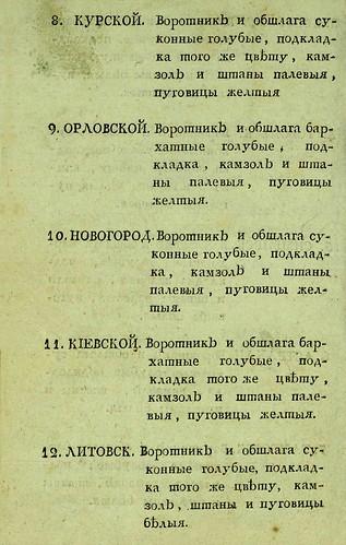 lietuvos gubernija 1