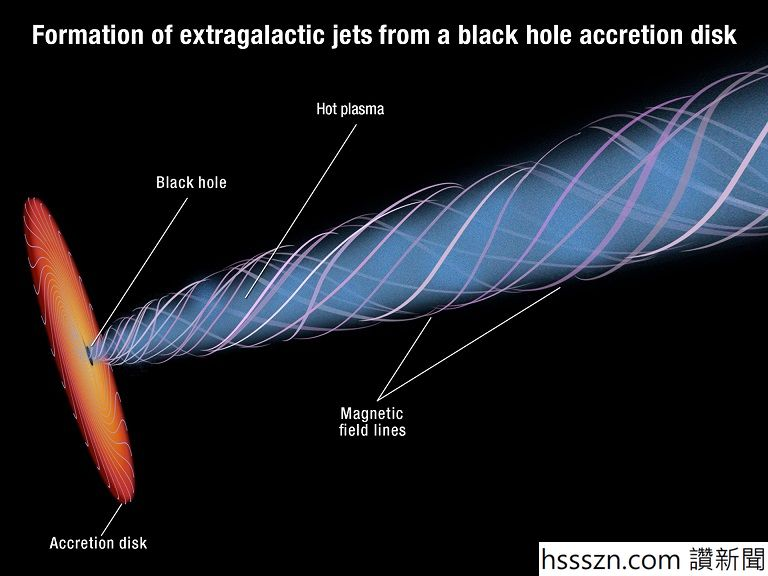 Hubble-Views-Magnetic-Funnel-Around-a-Supermassive-Black-Hole_768_576