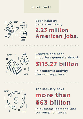 Economic impact of beer industry (2017)