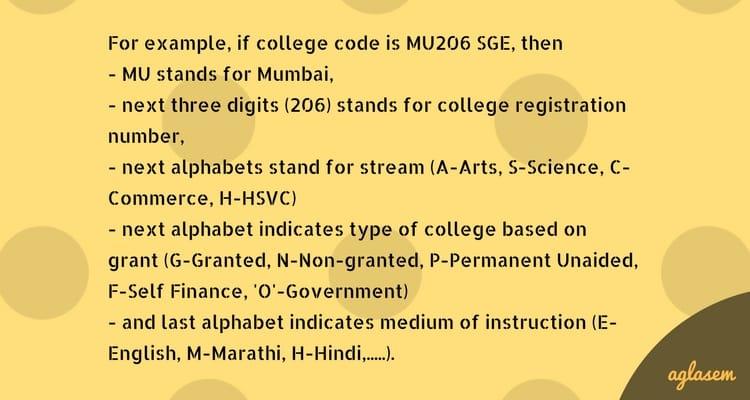 FYJC Mumbai Online Admission 2020 - 21 | Mumbai 11th Admission - Provisional Merit List (Out)