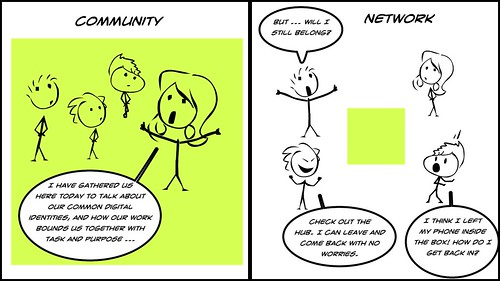 Networked community or community network?
