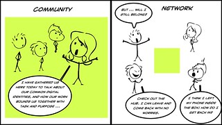Networked community or community network? | by Dogtrax