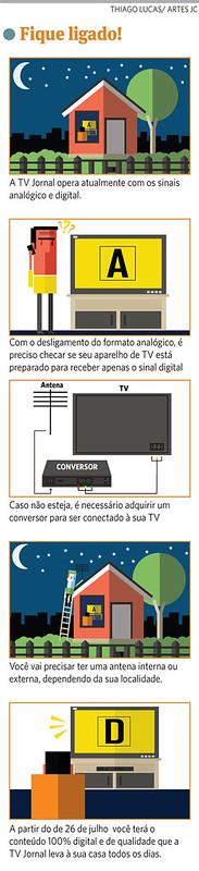 A transição analógica para o digital