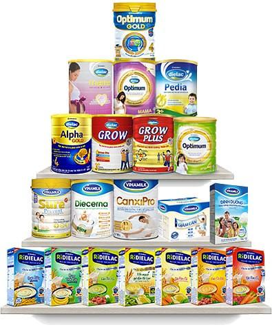 Chia sẻ bí quyết chọn sữa bột cho bé mà các mẹ nên biết