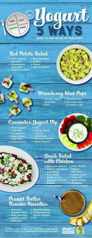 Yogurt 5 Ways Infographic