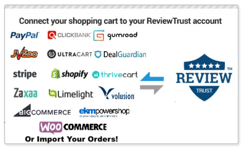 review trust review | by whiteboard-review.com - why should you buy it ?