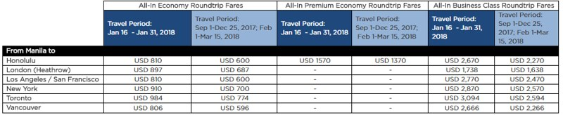 PAL Seat Sale from Manila to Europe and North America - June 2017