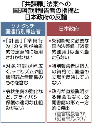 「共謀罪」法案への国連特別報告者の指摘と日本政府の反論