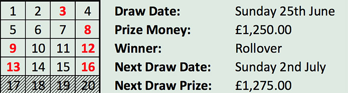 Lottery 25th June