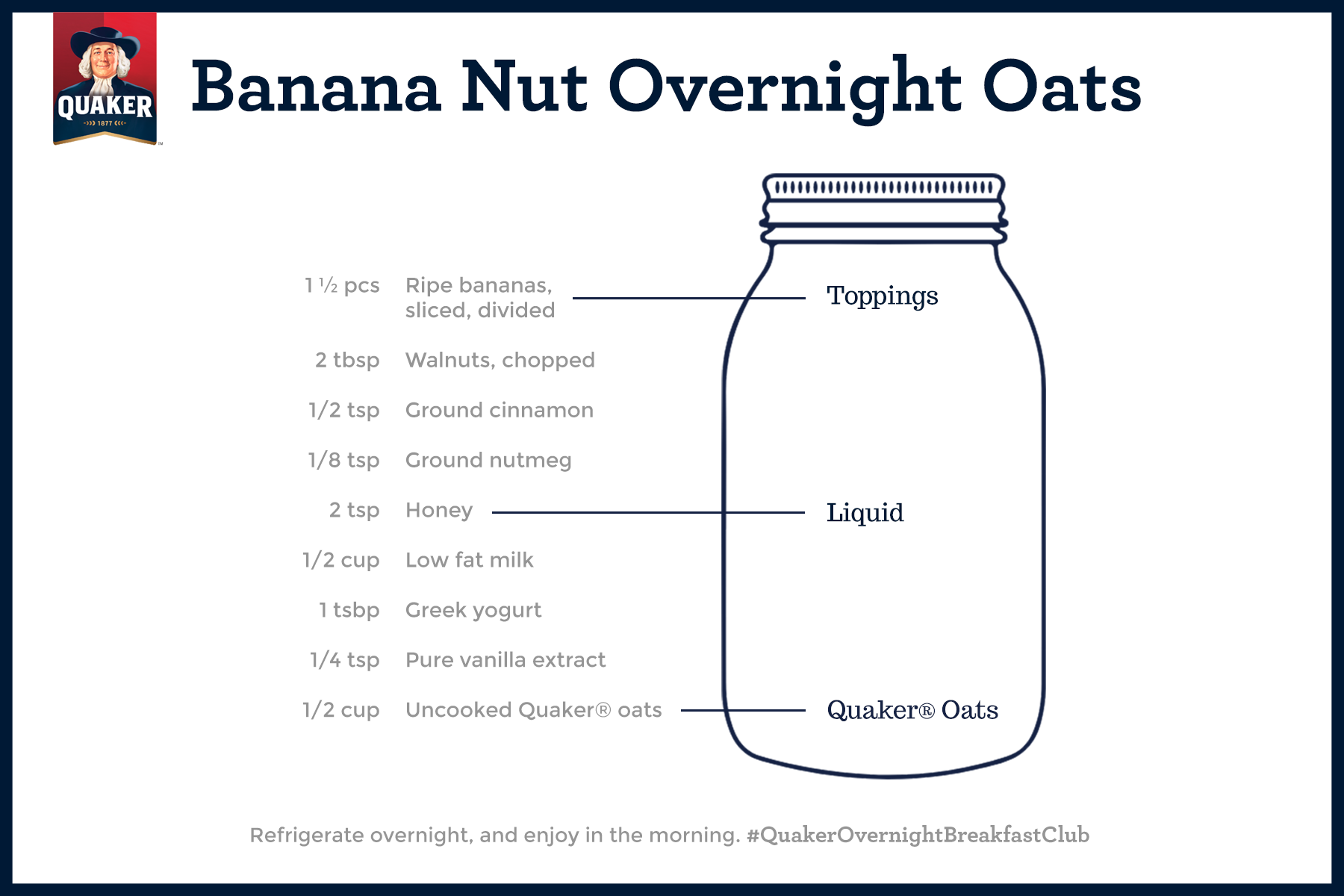 Overnight Breakfast Oats Recipes