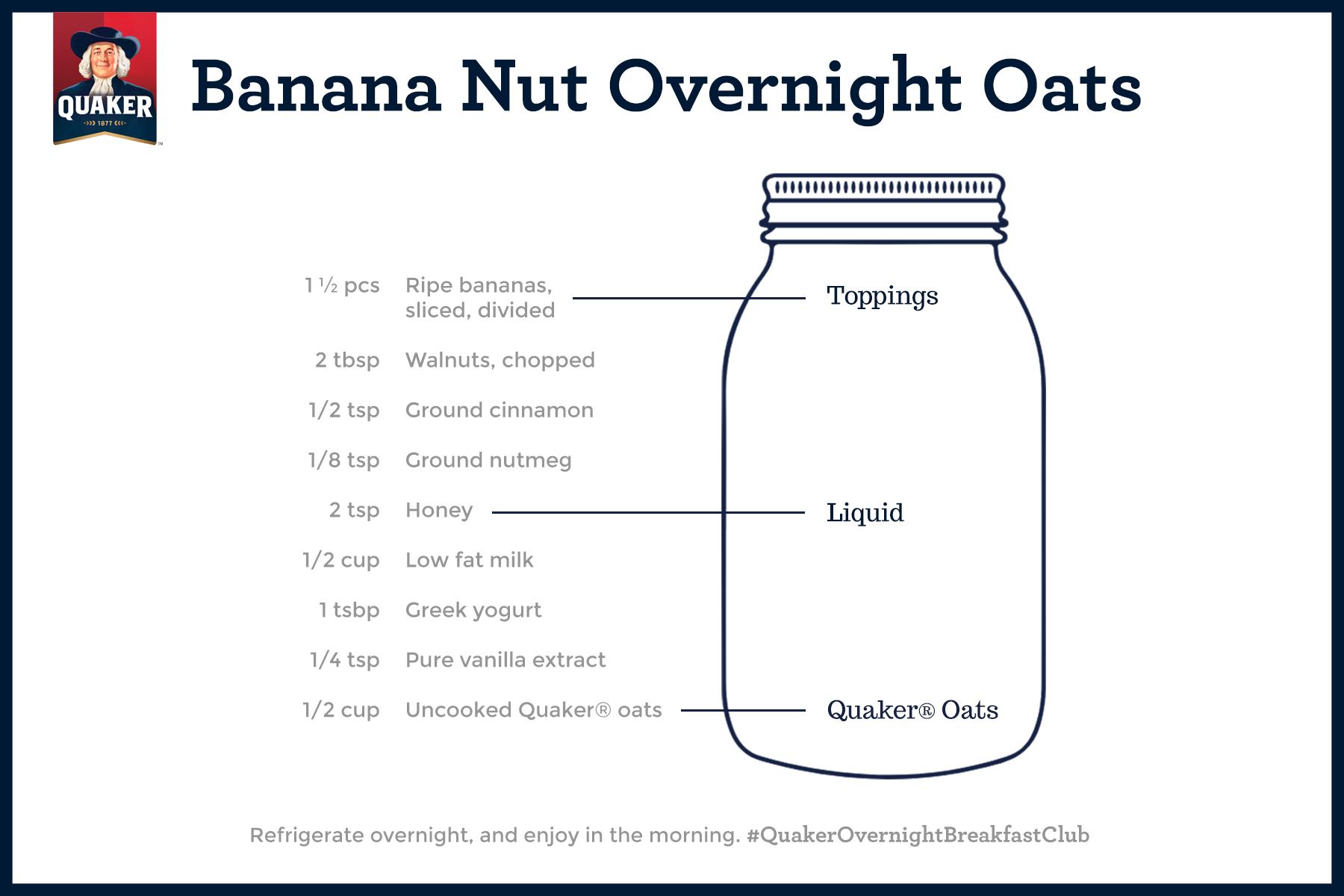 Overnight Breakfast Oats Recipes