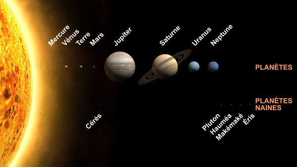 Solar_System_Size_to_scale_fr