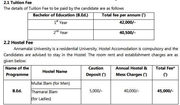 Annamalai University B.Ed Admission 2017