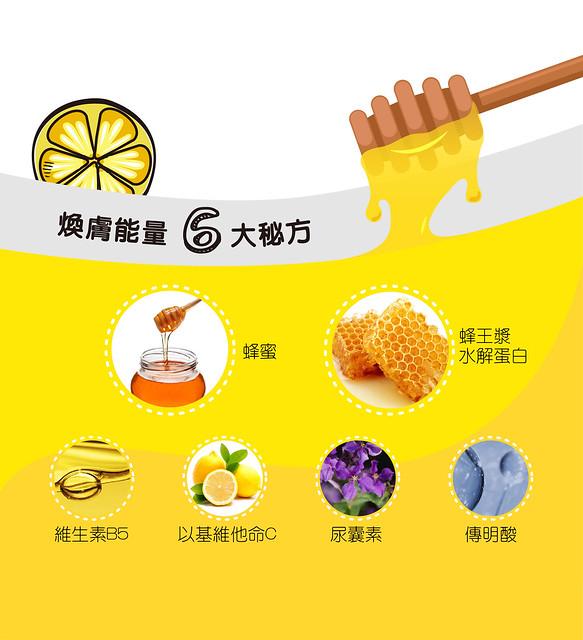 RoofGarden蜂蜜檸檬身體乳-06